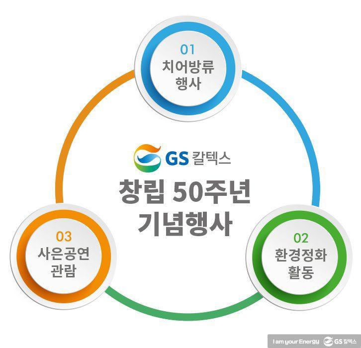 GS칼텍스 창립 50주년 기념행사