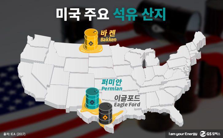 미국 주요 석유 산지
