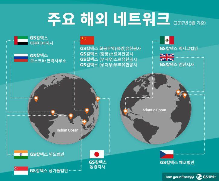 GS칼텍스 주요 해외 네트워크