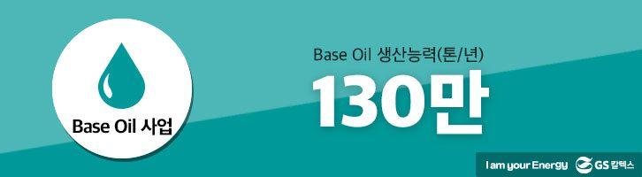 GS칼텍스 Base Oil 사업. Base Oil 생산능력.