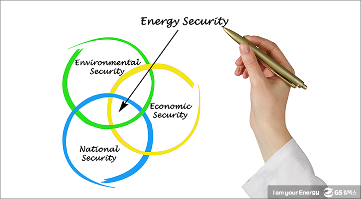 회복탄력성, 에너지안보, 에너지 전환, 신재생에너지 확대, 백업자원